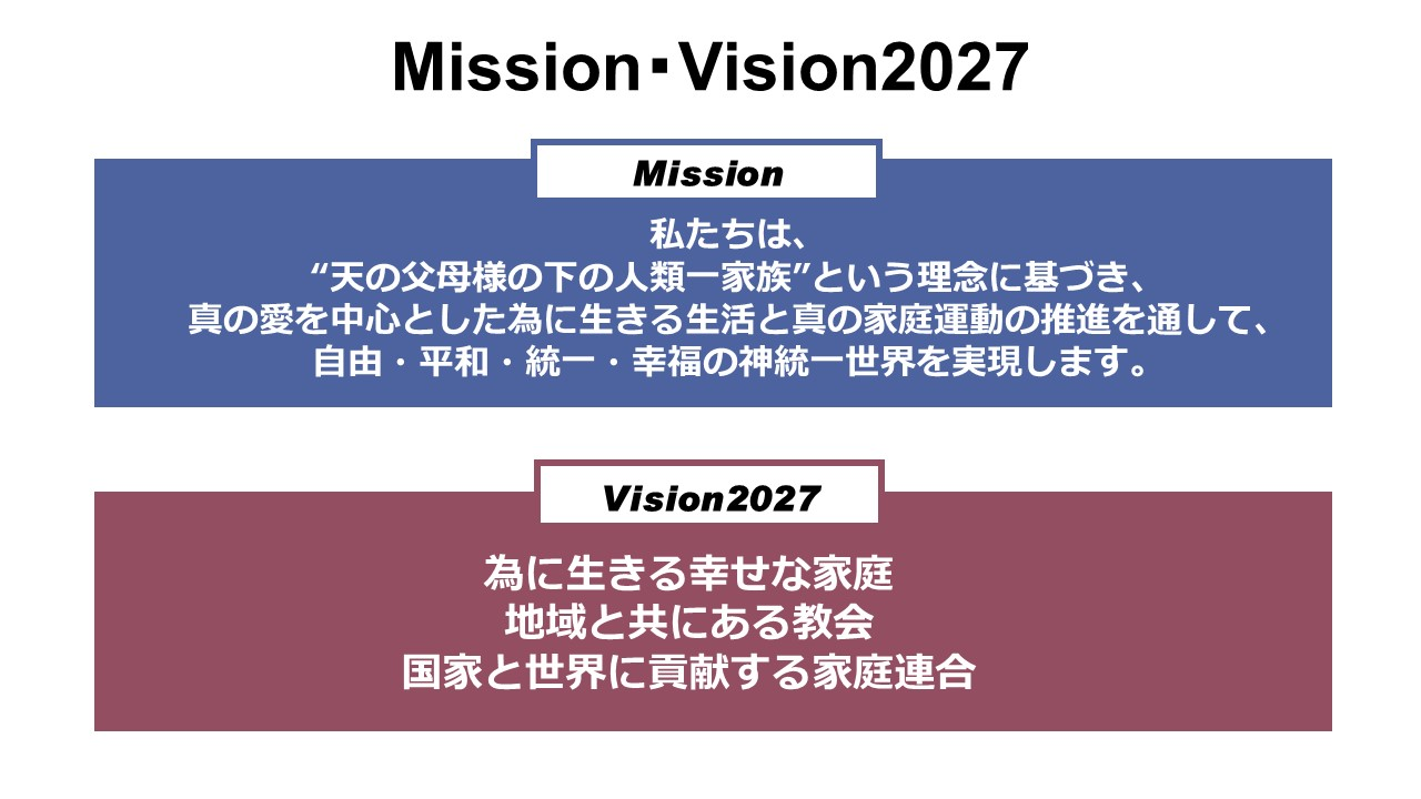 Vision2027